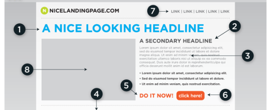 The Optimal Landing Page for Consultants